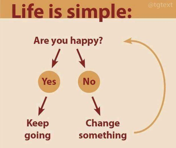 Tips to live a happier life